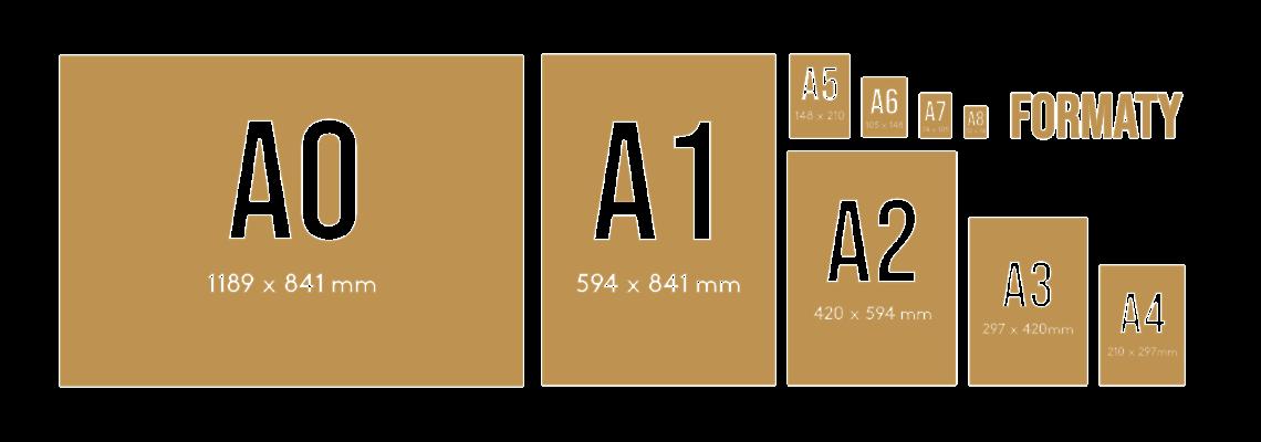 Formaty A0 A1 A2 A3 A4 A5