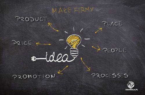 Strategie-marketingowe-i-promocyjne-dla-małych-firm